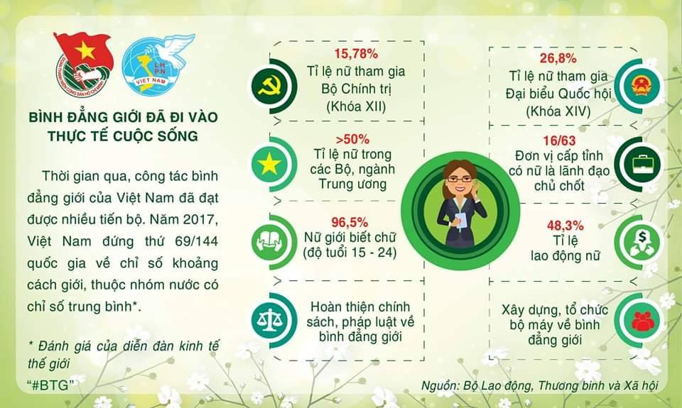 chuong trinh doi thoai tn4