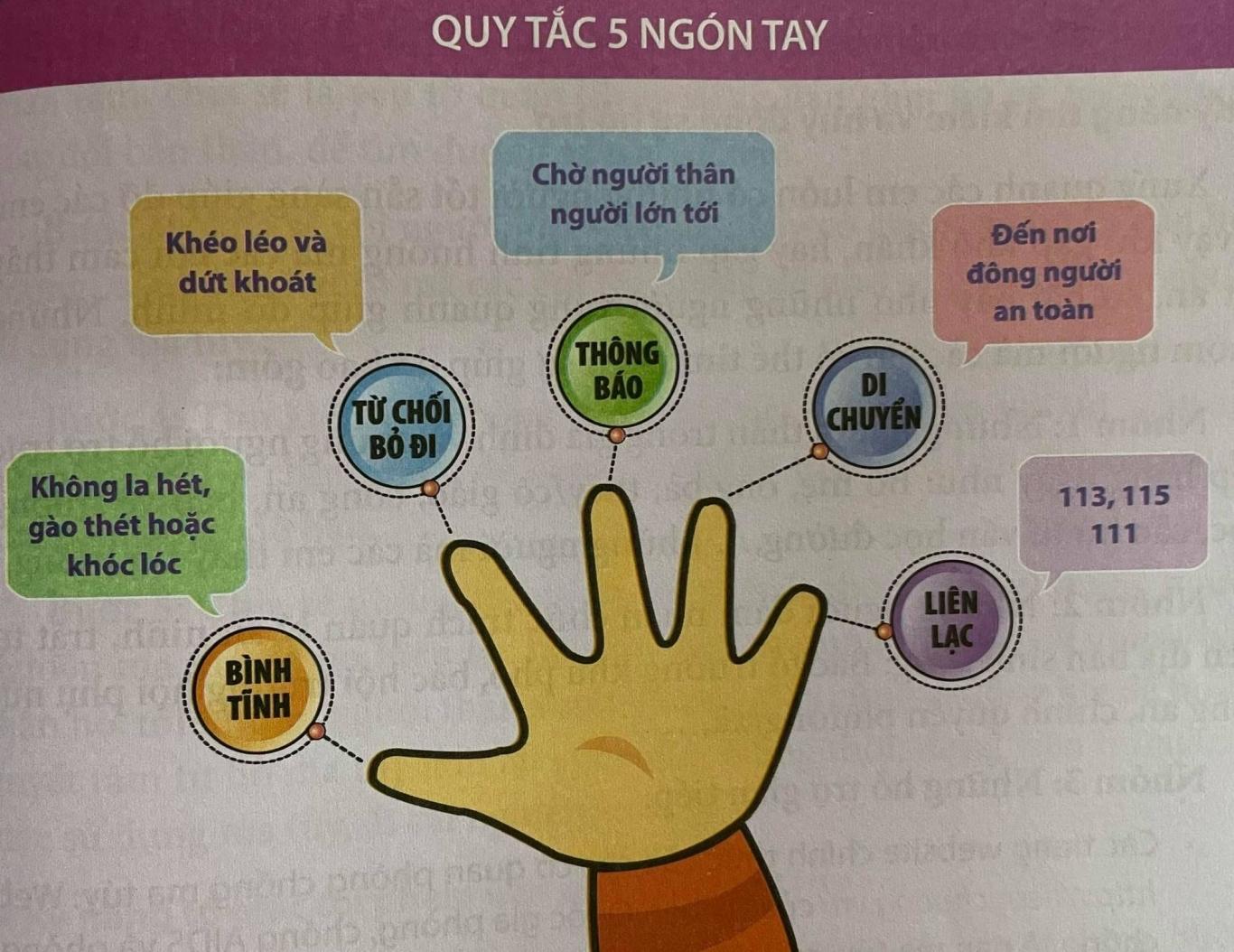 Quy tắc 5 ngón tay dành cho học sinh THCS